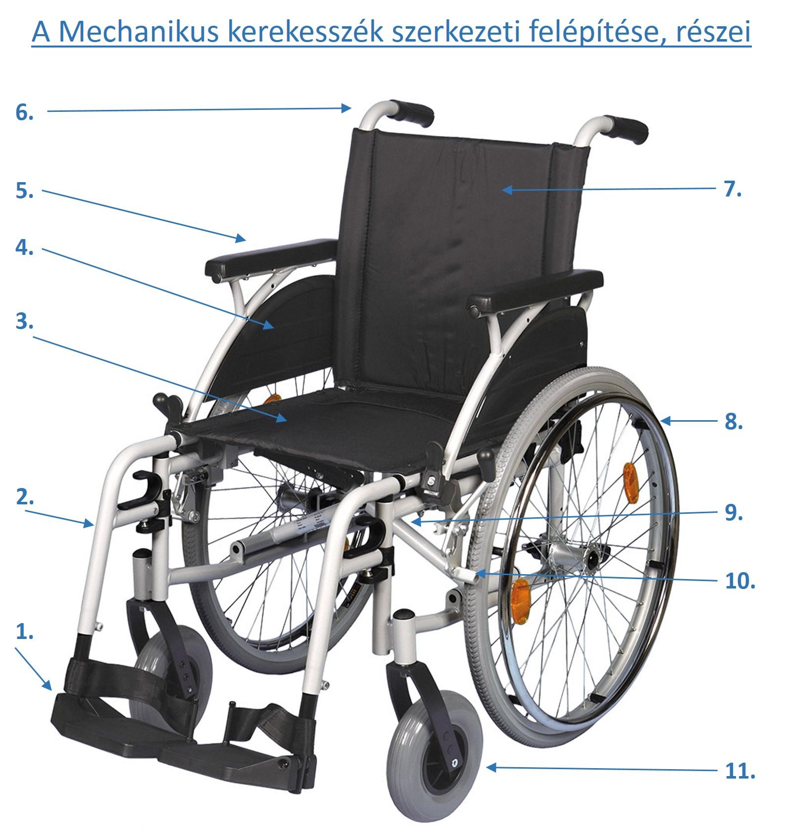 85f79e0600b0 A kerekesszék elsősorban mozgássérült és járóképtelen betegek részére  készül szobai és korlátozottan utcai (szilárd burkolatú akadálymentesített,  ...